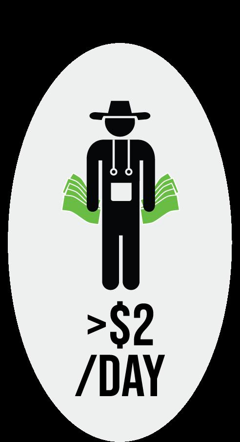 Warc Farmer